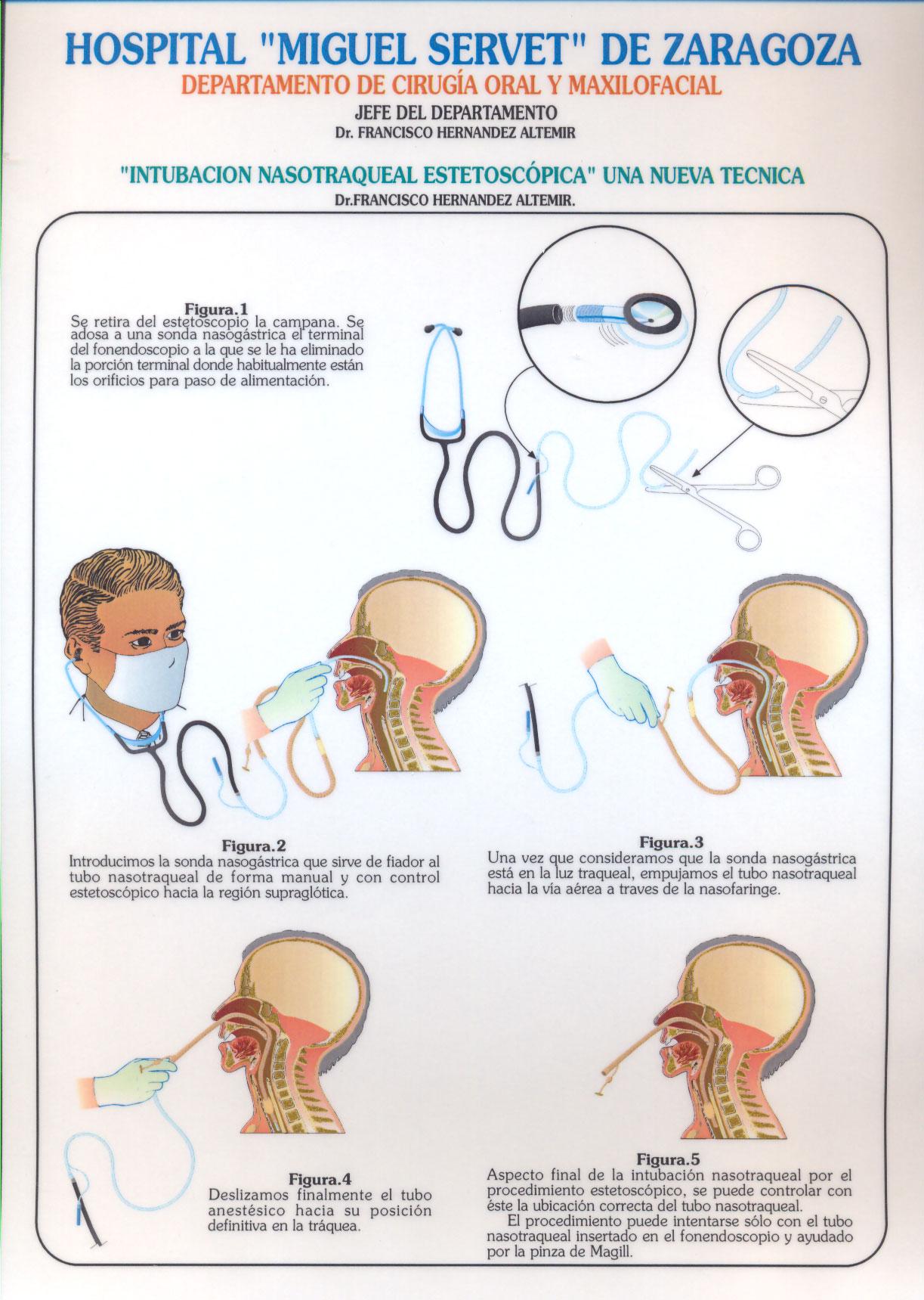 Galer 237 A De Poster Y Comunicaciones 171 Medicina Y Cirug 237 A